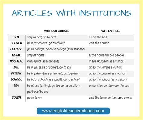 English Grammar, English Grammar Rules, Learn English Grammar, Grammar Is Easy, Basic English