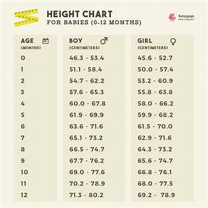 2 Year Old Boy Height Chart My Baby Boy Is 7 5months Old His Height Is 65cm Is It