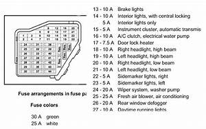 2002 Volkswagen Beetle Fuse Box Diagram