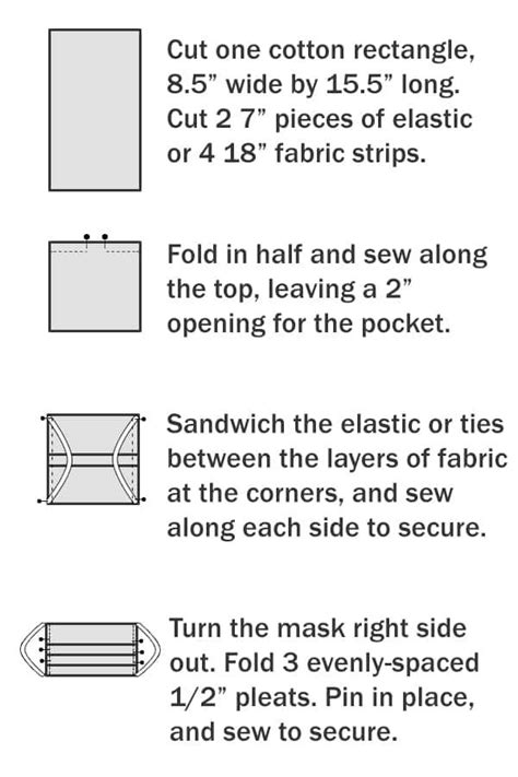 How to Sew a Surgical Face Mask for Hospitals - Free