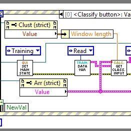 Clas Lifier Block Diagram by 9 Producer Consumer Exle Block Diagram