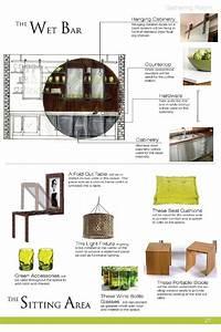 1000 images about presentation design on pinterest for Interior design presentation styles