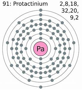 File:Electron shell 091 protactinium.png - Wikimedia Commons