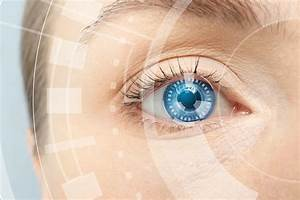 Smart Contact Lenses How Far Away Are They Nanalyze