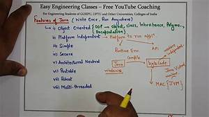Introduction, To, Java, Programming, Features, Of, Java, Hindi, English