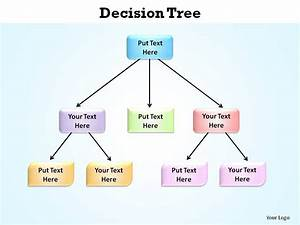 decision tree made of boxes hierarchy slides presentation With blank decision tree template