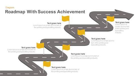 roadmap  success achievement keynote  powerpoint