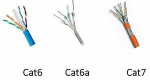 Cable Rj45 Cat 7 : cat6 vs cat7 cable which is optimum for a new house ~ Melissatoandfro.com Idées de Décoration
