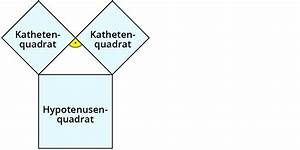 Pythagoras Berechnen : berechnen der streckenl nge mit dem pythagoras ~ Themetempest.com Abrechnung