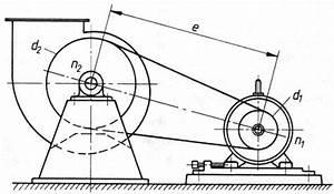 Durchmesser Aus Umfang Berechnen : riementriebe berechnungsaufgaben bs wiki wissen teilen ~ Themetempest.com Abrechnung