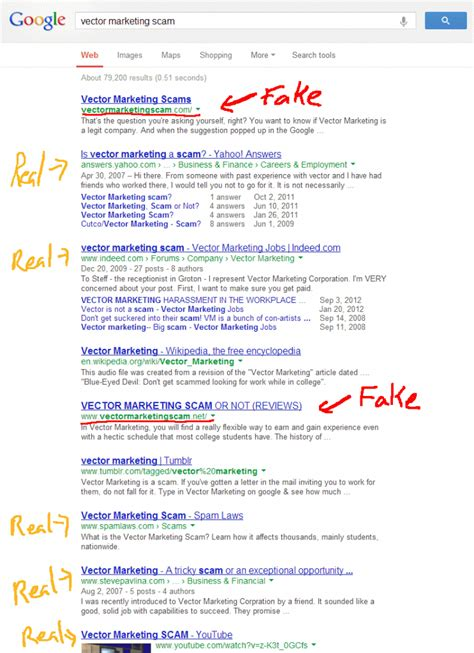 Vector Marketing Resume by Resume Email Scam