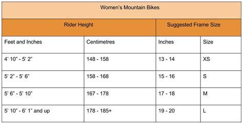 choose women bike women bike buying guide