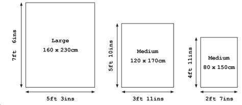 Rug Dimensions by Buying Guides Flooring