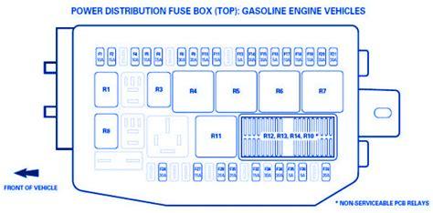 jaguar x type 2008 distribution fuse box block circuit breaker diagram 187 carfusebox