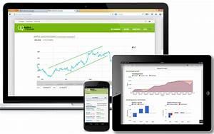 Performance Level Berechnen : portfolio performance depotrendite richtig berechnen ~ Themetempest.com Abrechnung