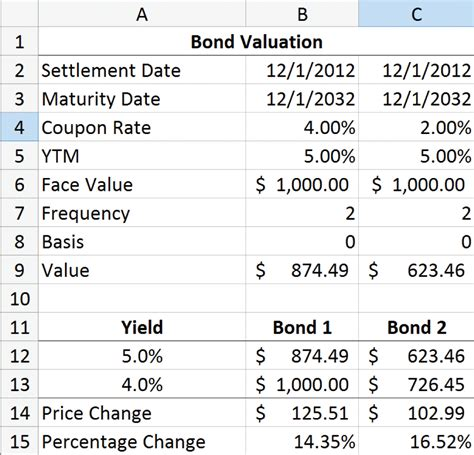 25618 Bond Price Volatility And Coupon Rate by Bond Prices Returns And Volatility