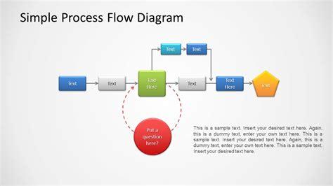 process flow diagram  powerpoint slidemodel