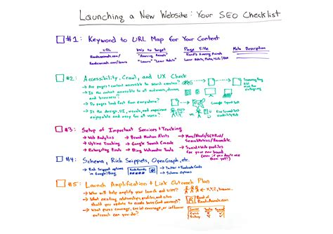 seo for your website launching a new website your seo checklist moz
