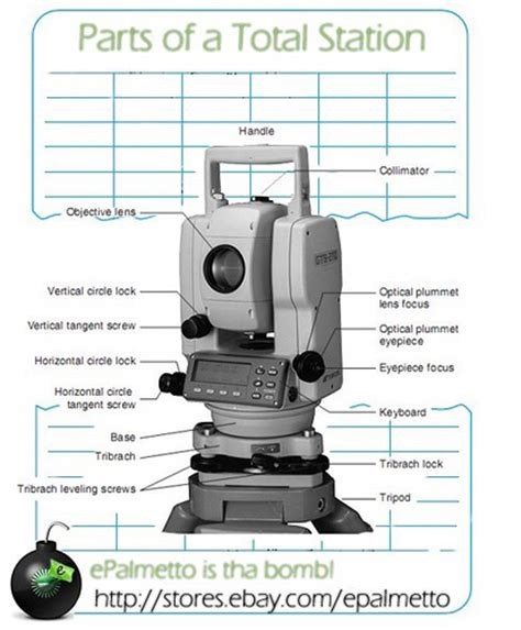 Parts Of A Total Station  Just A Piece Of Art That I Made S… Flickr