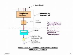 Building Services Engg   Electrical Installations