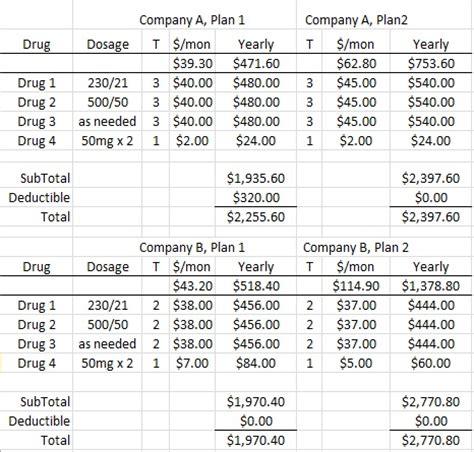 vendor comparison insurance spreadsheet template