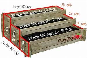 Plantar en un huerto en escalera Nikole