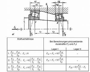 Auflager Berechnen : 3 auflager wissenstransfer anlagen und maschinenbau berechnung von maschinenelementen ~ Themetempest.com Abrechnung