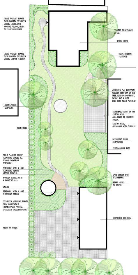 backyard plans designs tone on a garden design plan copy modern garden