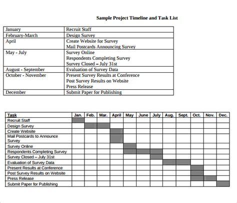 sample project timeline templates   sample