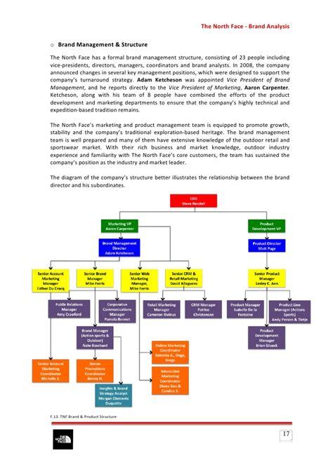 nike company structure chart