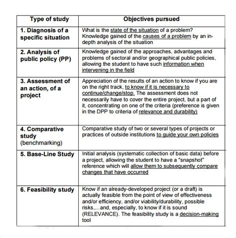project summary template 9 project summary sles sle templates