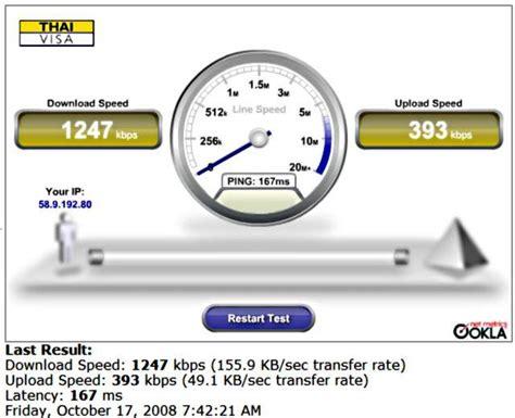 adsl speed test tools test speed