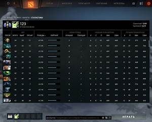 Selling Divine 2 Account 5560 Solo Mmr Before New Ranked