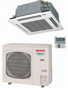 Preferences Of Utilizing Ductless Air Conditioner