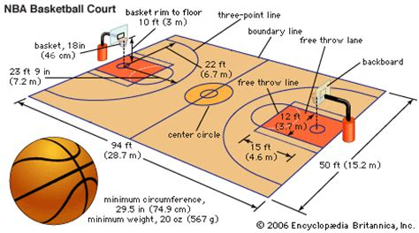 regulation basketball hoop size basketball dimensions driverlayer search engine