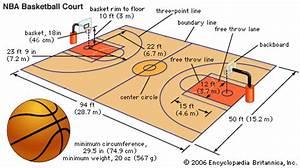 basketball rim dimensions - DriverLayer Search Engine