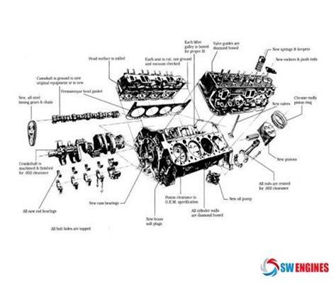 Best Images About Engine Diagram Pinterest