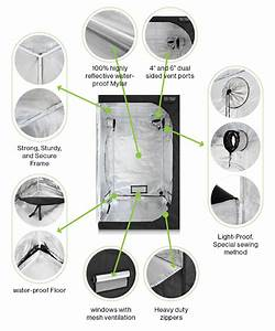 4x4 Grow Tent Ventilation  U0026     To Exhaust The Tent
