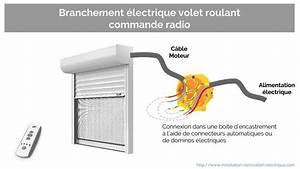 Commande Volet Roulant Somfy : schema electrique volet roulant commande radio mesdemos ~ Farleysfitness.com Idées de Décoration