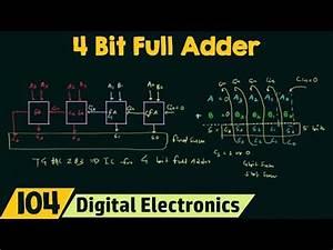 4 Bit Parallel Adder Using Full Adders