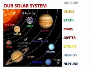 Presentation solar system