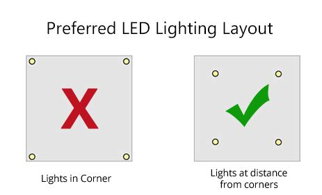 Led Light Room Calculator by How To Determine How Many Led Lumens You Ll Need To
