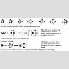 Lewis Dot Structure  The Periodic Table Uzinggo
