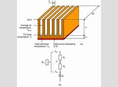 FileHeat sink thermal resistancespng Wikimedia Commons