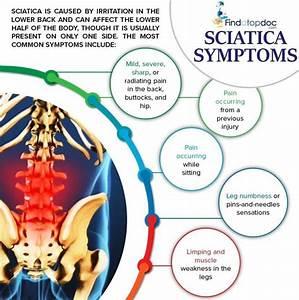 Sciatica  Symptoms  Causes  Treatment  And Diagnosis