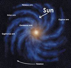 Astronomy, Exoplanets, SuperMoons, Transit of Venus ...