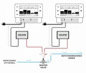Wiring One Master Valve  Or Pump  To Two Controllers