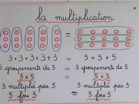 affichage table de multiplication sens des op 233 rations et calcul fin cycle 2