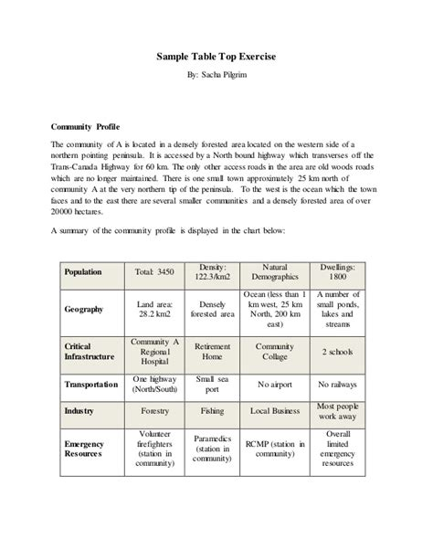 tabletop exercise template table top template 28 images sle table top exercise tabletop exercise reporting template