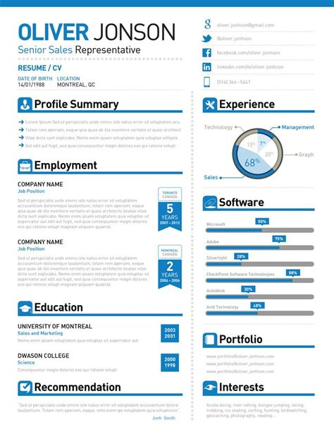 1000 images about visual resumes on popular